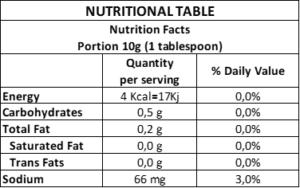 nutritional fact Creme de Alho com Pimenta Calabresa